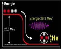 energieformen und energieumwandlungen umrechnen und berechnen von energie. Black Bedroom Furniture Sets. Home Design Ideas
