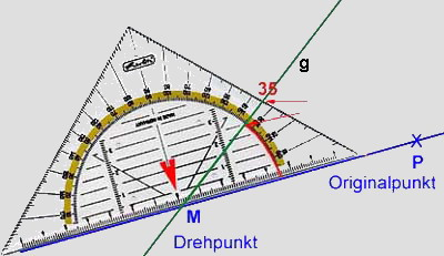 mit einem zirkel einen punkt p um einen drehpunkt m um. Black Bedroom Furniture Sets. Home Design Ideas
