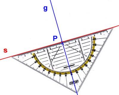 konstruktion einer senkrechten s zur geraden g im punkt p. Black Bedroom Furniture Sets. Home Design Ideas