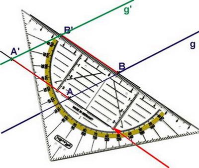 Von g grün die gerade g ist um den pfeil parallel verschoben
