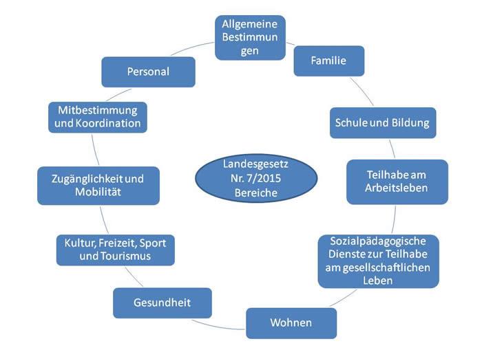 Tolle Probe Lebenslauf Bildung Galerie - Beispielzusammenfassung ...