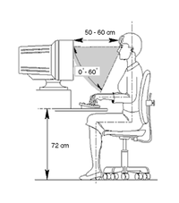ergonomie. Black Bedroom Furniture Sets. Home Design Ideas
